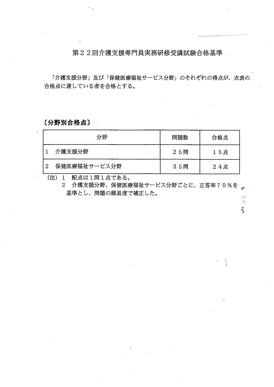 ケアマネジャー 試験